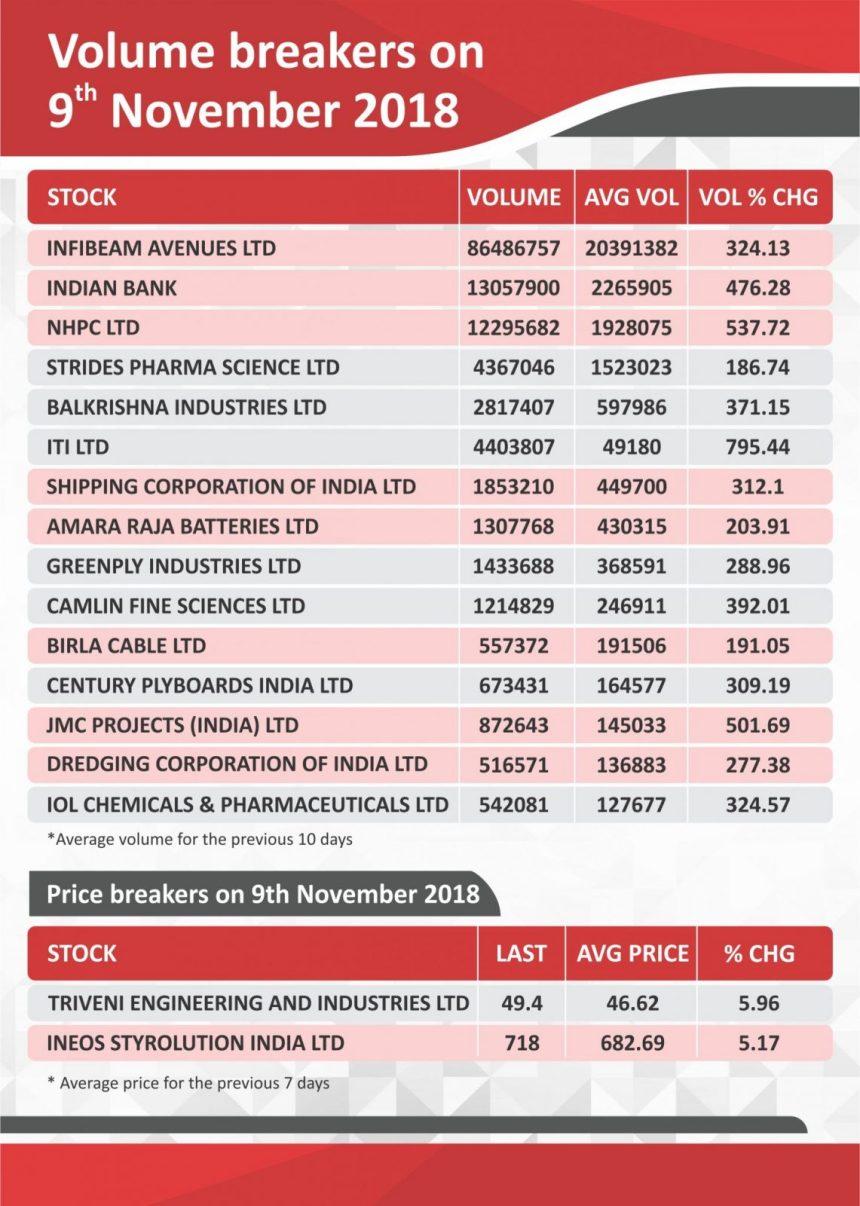 Volume and price breaks - final - 9 Nov 2018