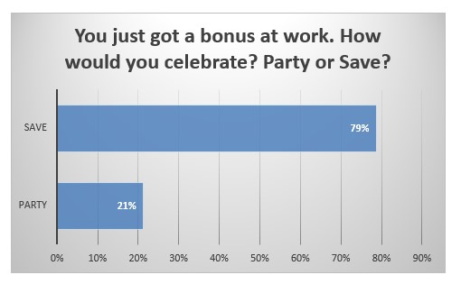 Saving for future parties…Not bad!