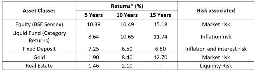 Retirement, Personal Finance, Tax