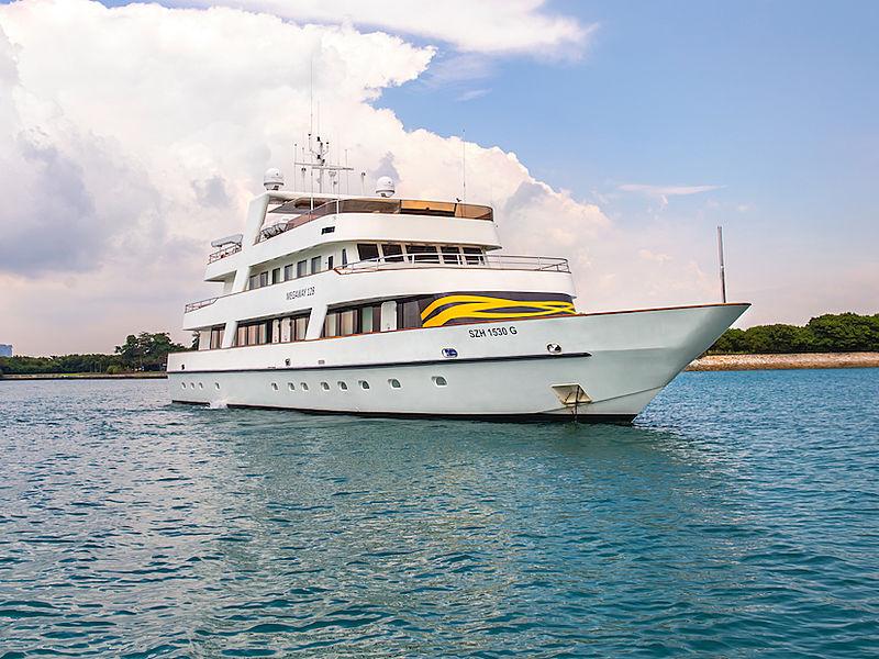 superyacht megaway 128