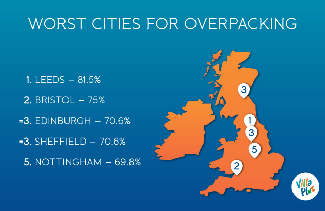 worst-cities