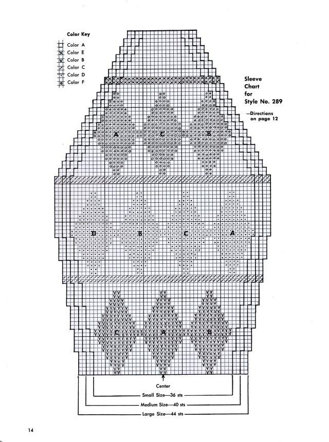 evening shell chart