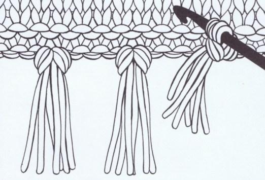 Vintage Knitting Crochet Tutorial Lesson 1 Scarfs
