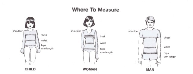 Where to Measure