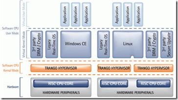 mobile_hypervisor2