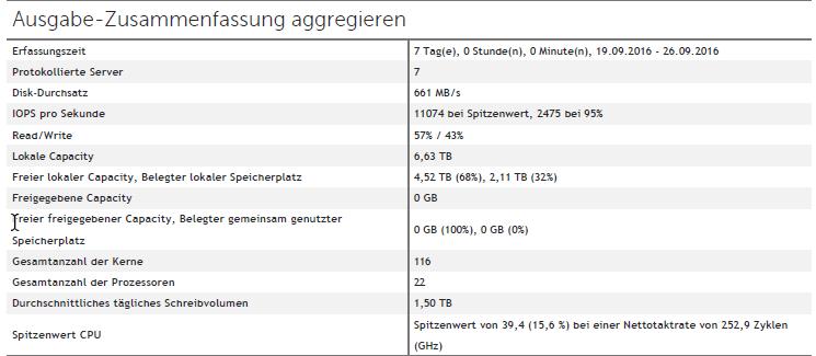 DPack Zusammenfassung der betroffenen Server