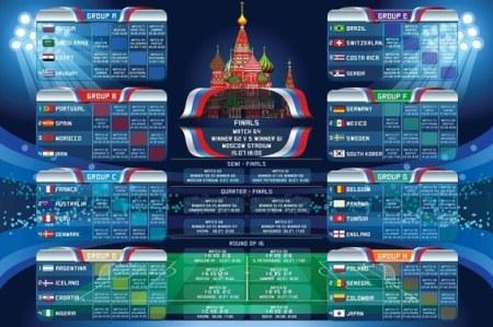 Russia 2018 fixtures/schedule