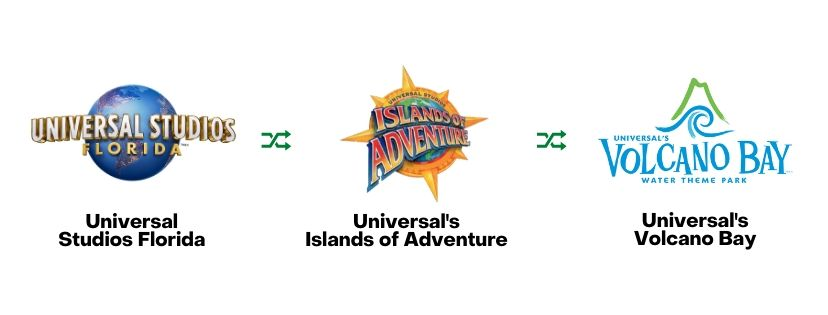 universal-studios-orlando-3-day-ticket-price