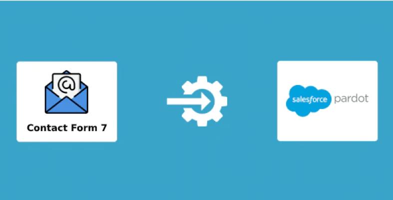 WordPress Salesforce Plugin