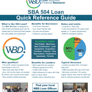 WBD-504-Quick-Reference-Guide