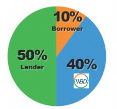 WBD-Inc-540-Loan-Process