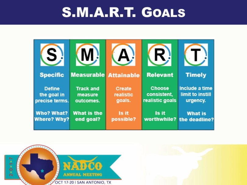 SMART-goals-WBD-NADCO