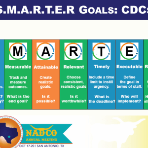 WBD-NADCO-SMART-Goals