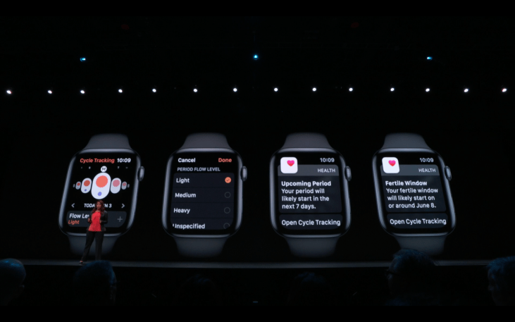 WWDC19 - watchOS - Cycle Tracking