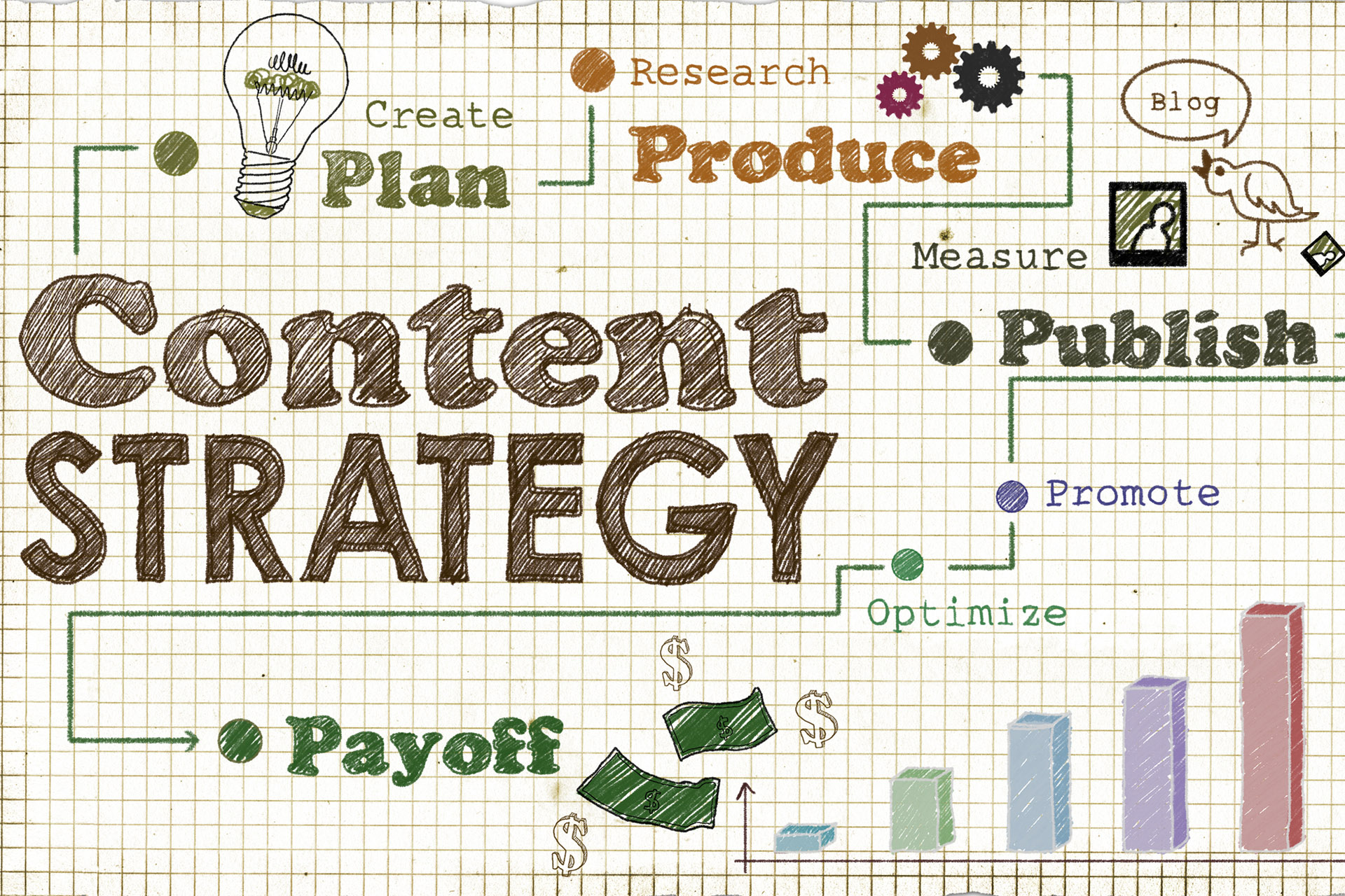 Top 3 Ways to Create Data-Driven Content Marketing Strategies