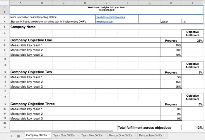 Why Spreadsheets Don T Work For Setting And Tracking Okrs