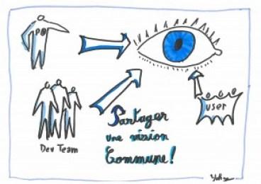 Copie de Partager une vision commune du produit à court et long terme 2