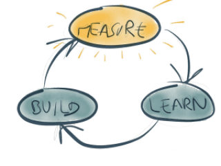 introduction-lean-startup