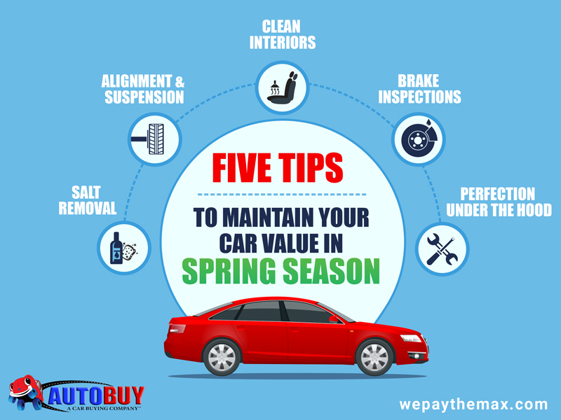 Top 5 Spring Maintenance Tips To Keep Your Car In Top Shape