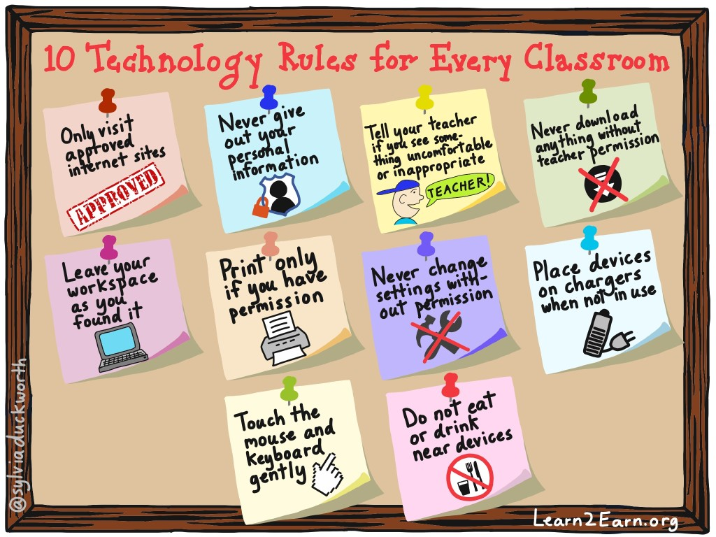 Classroom Technology Rules For K 12