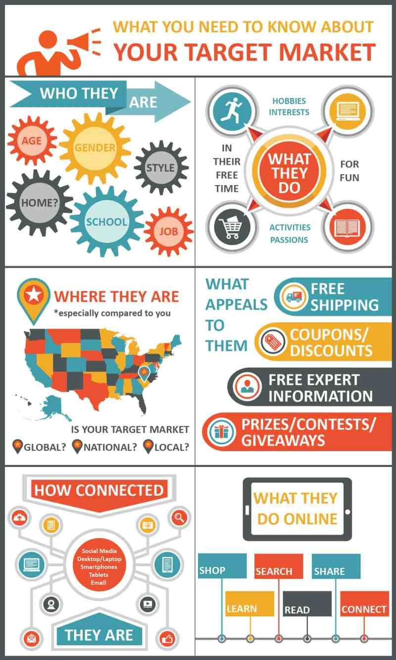 target-market-infographic