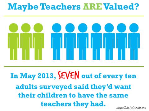 Slide_TeachersAREValued