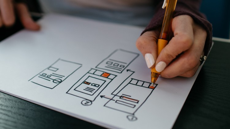 UX planning helps solidify and streamline the custom development process