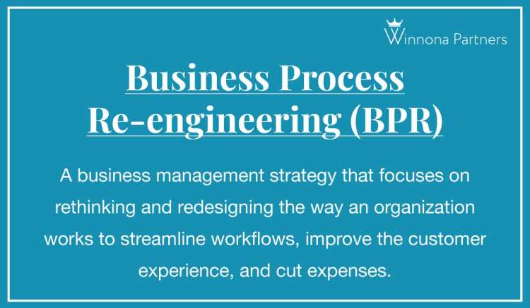Business Process Re-engineering (BPR) definition