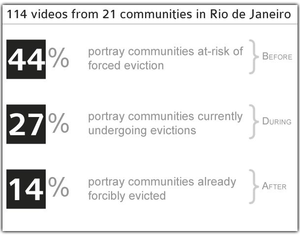01-rioCurationStats_graph1