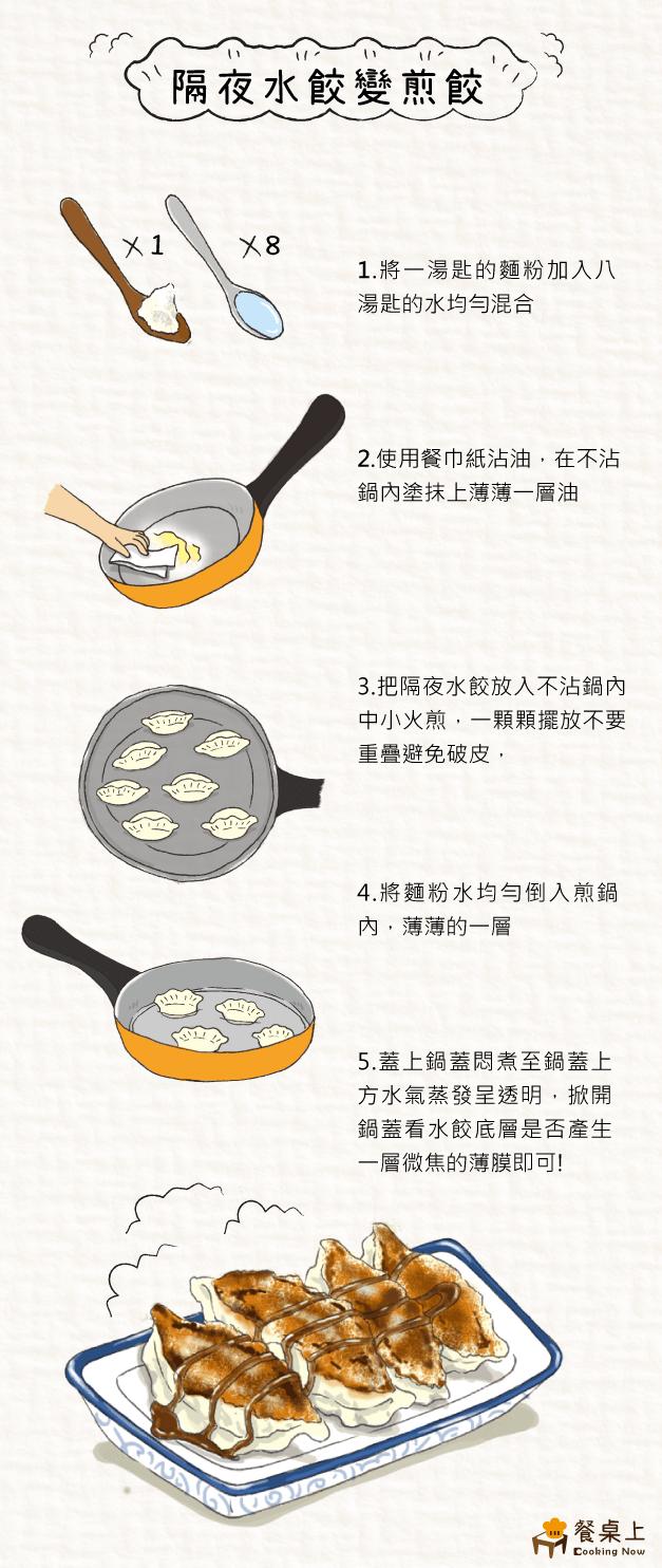 隔夜水餃變好吃(直)