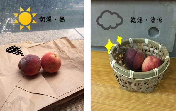 紅玉桃吃法
