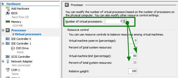 The Hyper-V Processor Virtual Machine Limit - Working Hard