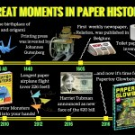 The Great Paper Timeline