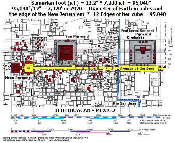 Image result for teotihuacan pyramids layout august 13 3114 bce