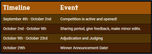 timeline for shipwright challenge