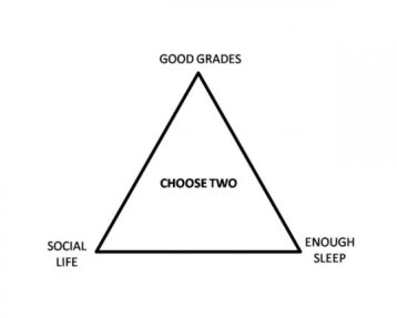 College life triangle