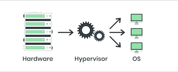 hypervisor.png?resize=736%2C299&ssl=1