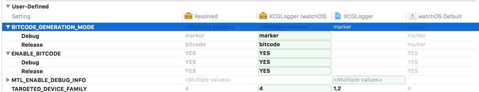 Carthage と Bitcode 対応についてのまとめ