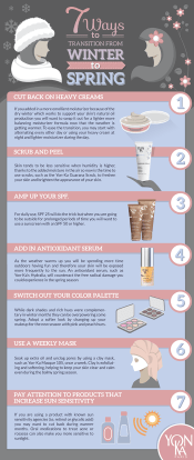 Image result for skincare routine infographic