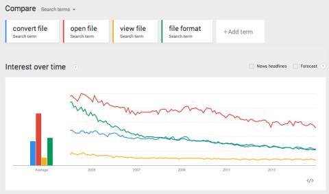 google-trends-files