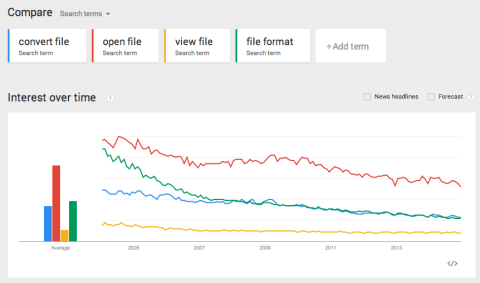 google-trends-files