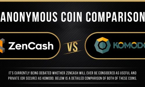 ZenCash_Komodo_featureimage