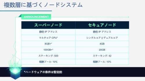 slide on super nodes (2) jp