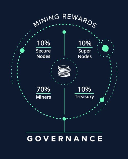 mining-rewards-web-adjusted