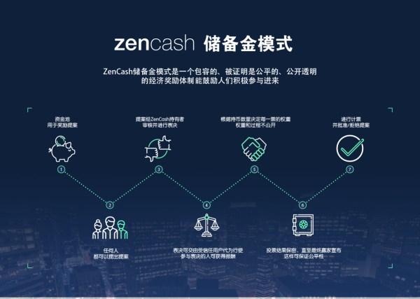 zencash DAO 储备金模式