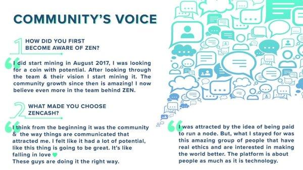 zencash community voice