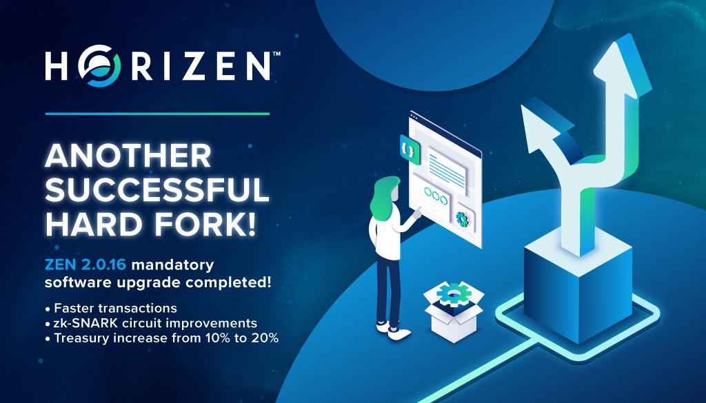 Horizen Mandatory Software Upgrades: ZEN 2.0.16 - SUCCESSFUL!