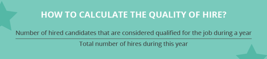 How to calculate the quality of hire? Number of hired candidates that are considered qualified for the job during a year %Total number of hires during this year