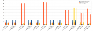 resultats-globaux