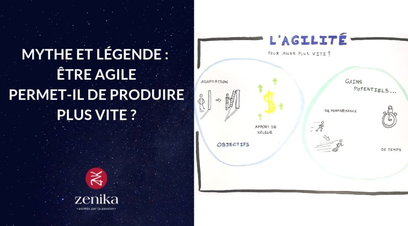 Blog Zenika - agilite production rapidite